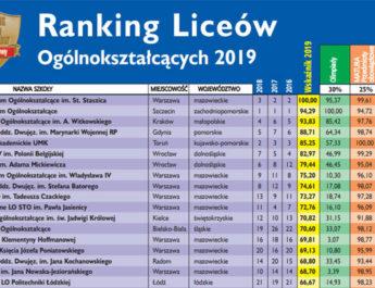"""""""Hetman"""" na 34 miejscu w rankingu """"Perspektyw"""""""