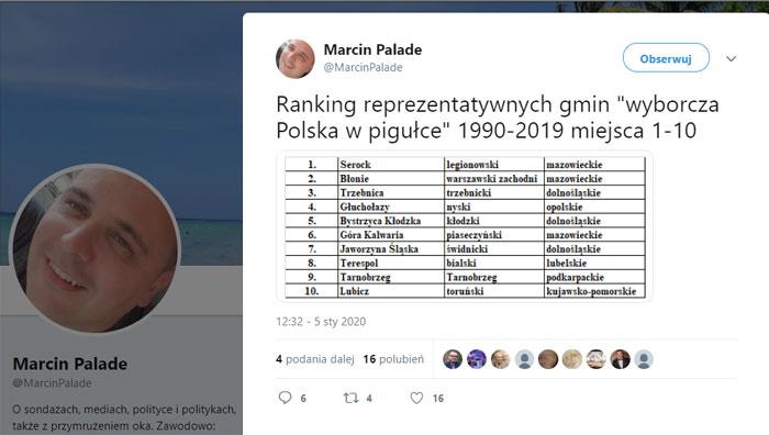 Polska w pigułce Palade